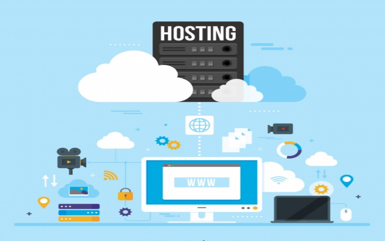 web hosting service, low cost web hosting service